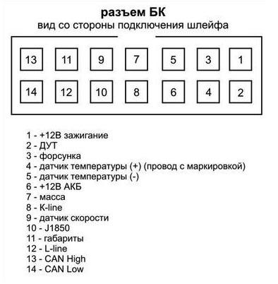 Dv 150 Схема Подключения
