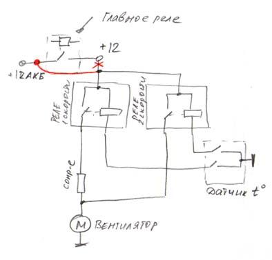 jpg.  Насколько мне не изменяет память, схема подключения вентилятора на сейфе упрощенно имеет такой вид.