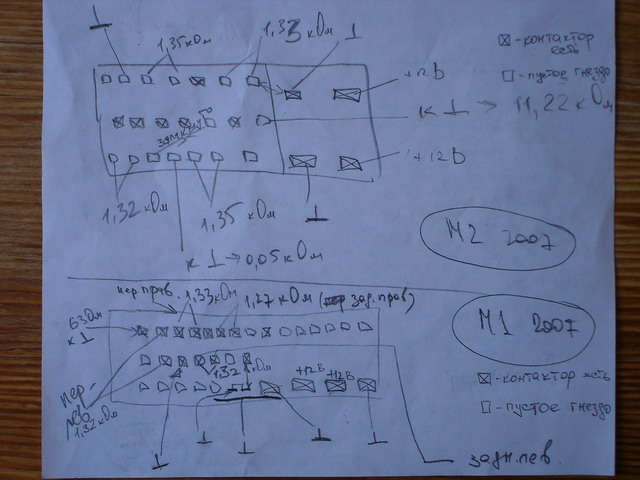 Схемка параметров в разъемах АБС М2 и М1.