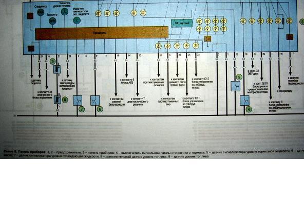 Hyundai accent схема приборной панели