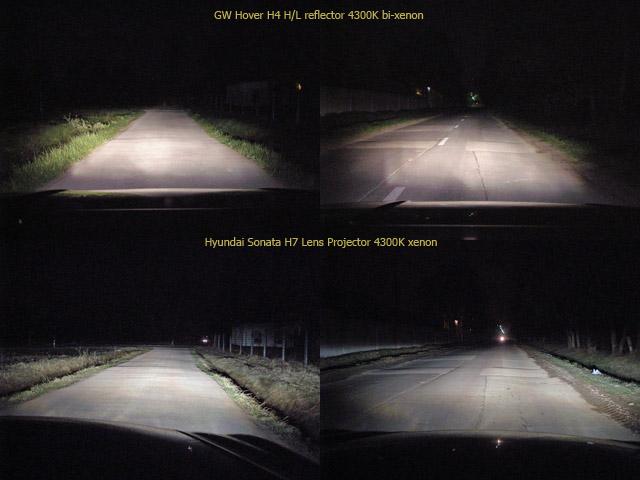 Вот, сделал небольшое сравнение ксенонового света Hover (рефлекторная фара) и Hyundai Sonata (линзовый прожектор).