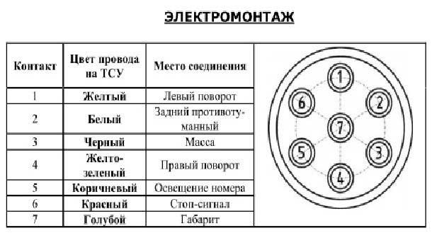 Схема проводки подключения прицепа грузового