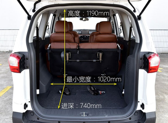 Changhe M70: Trunk size