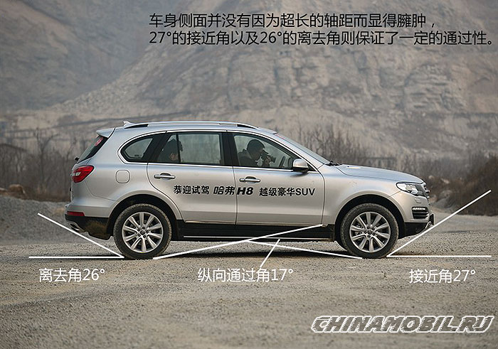 Great Wall Haval H8: Angles