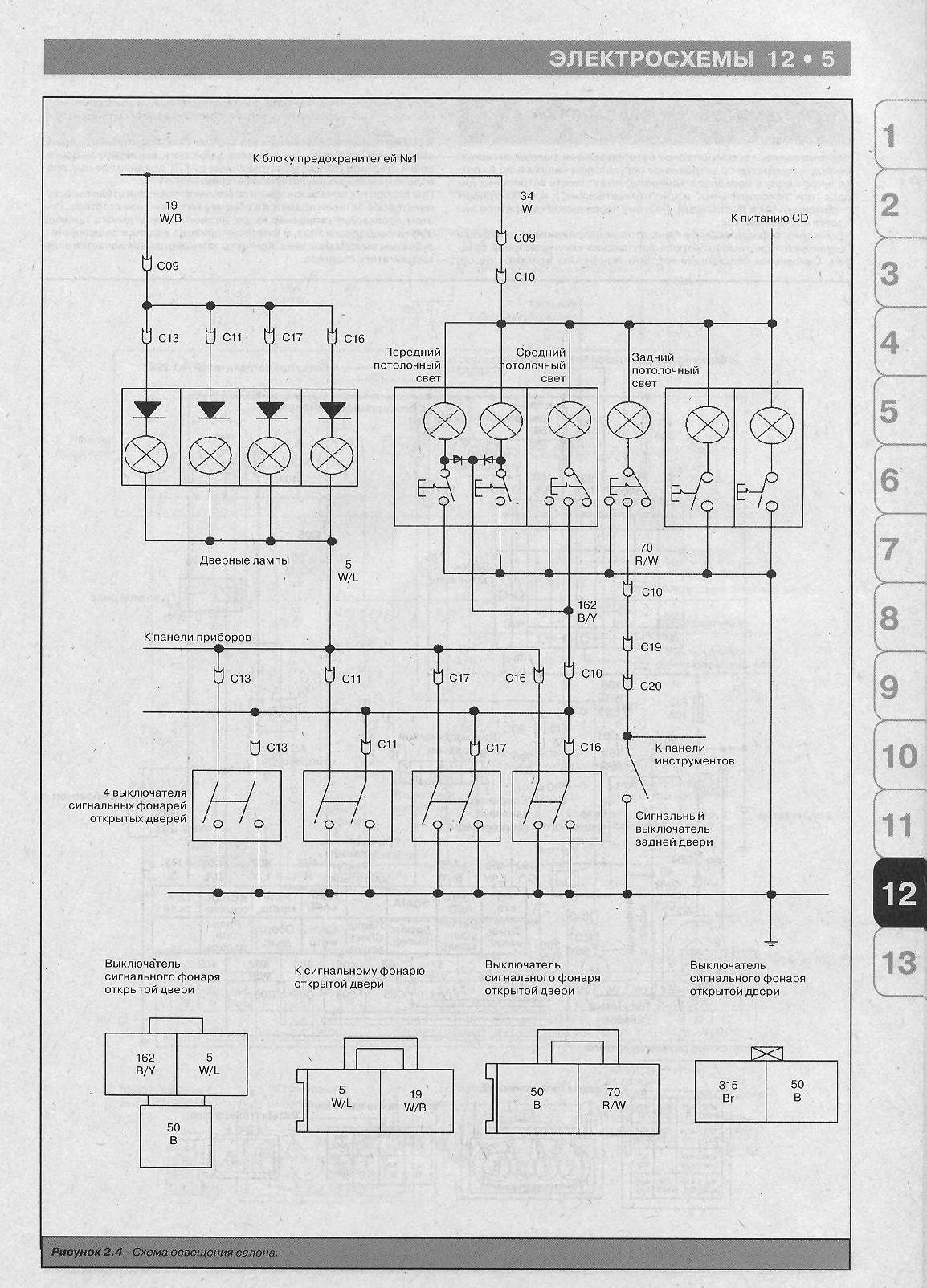 Скачать Схемы электрооборудования GREAT WALL HOVER с 2004.  Кликните на картинку, чтобы увидеть полноразмерную версию.