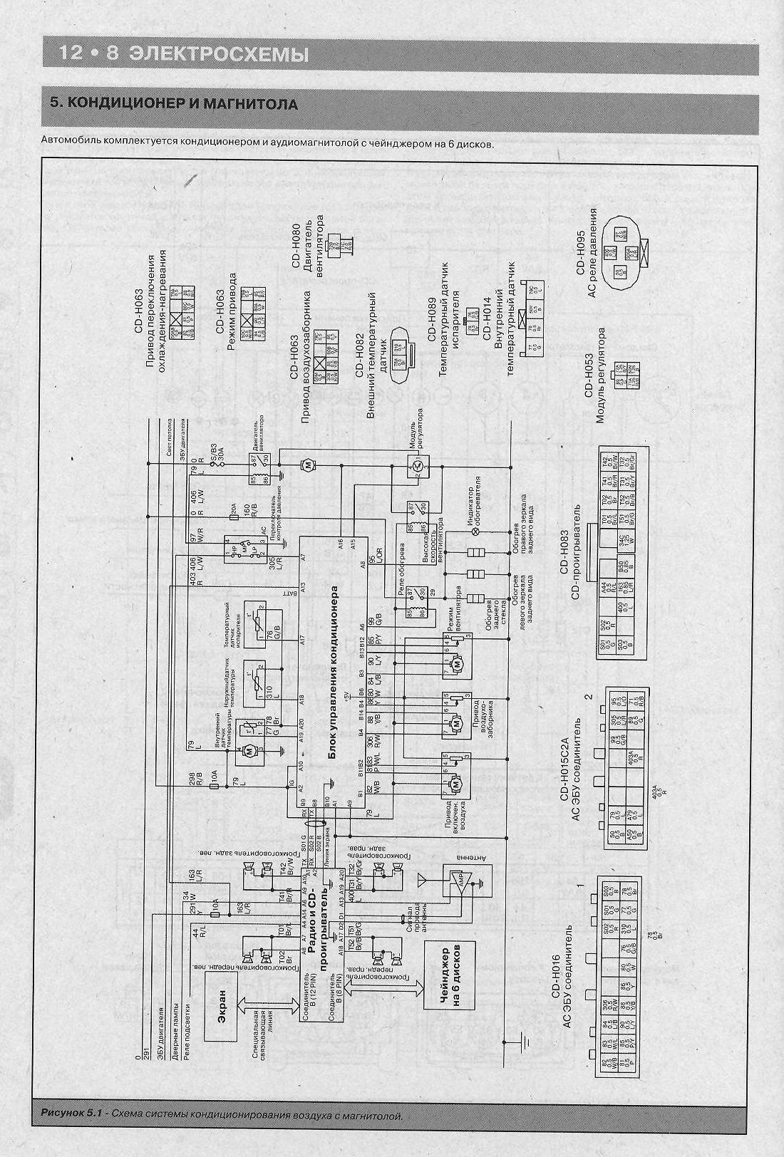 электрическая схема автомобиля газель с двигателем 406