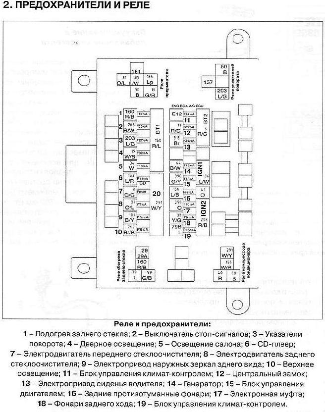 great_wall:great_wall_hover:ehlektrooborudovanie_dvigatelja-materialy_iz_knigi ChinaWiki.